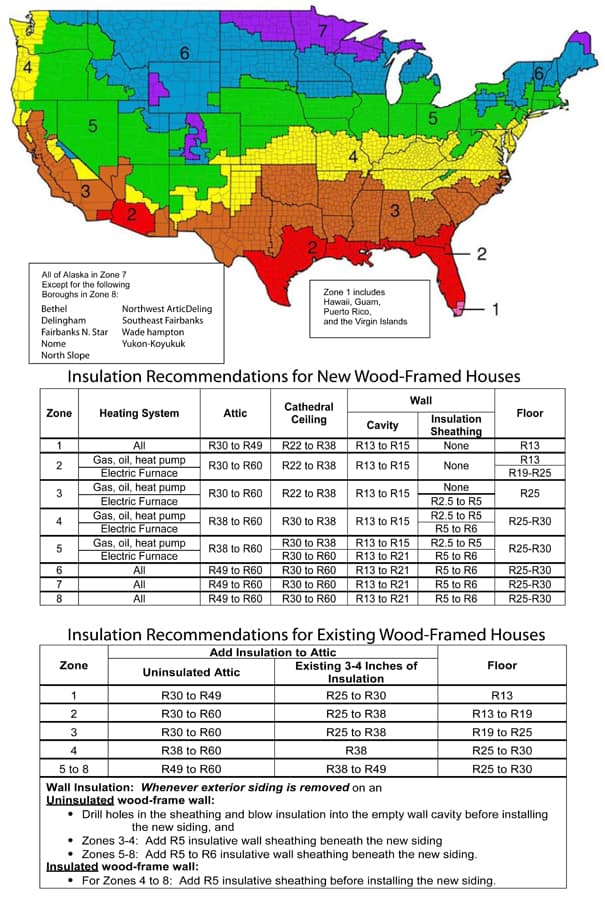 Styrofoam insulation r value chart